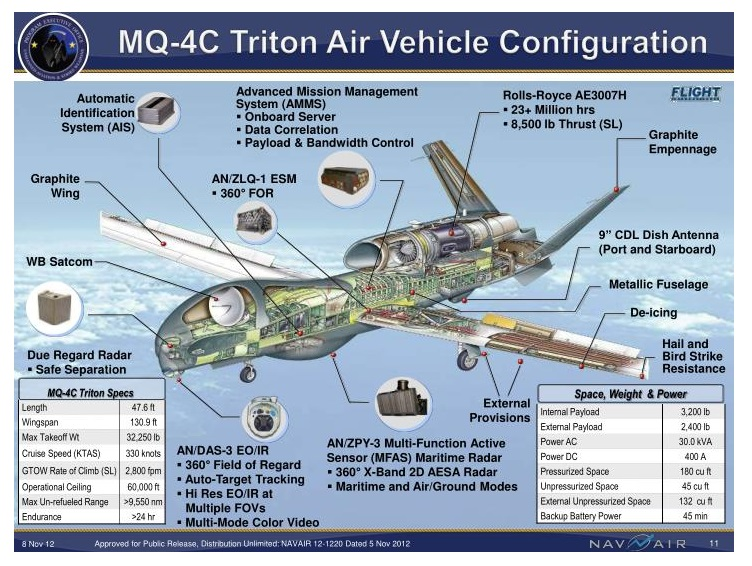 mq-4c-triton-air-vehicle-configuration-n